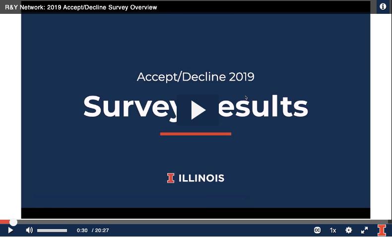 Accept/Decline Survey Overview